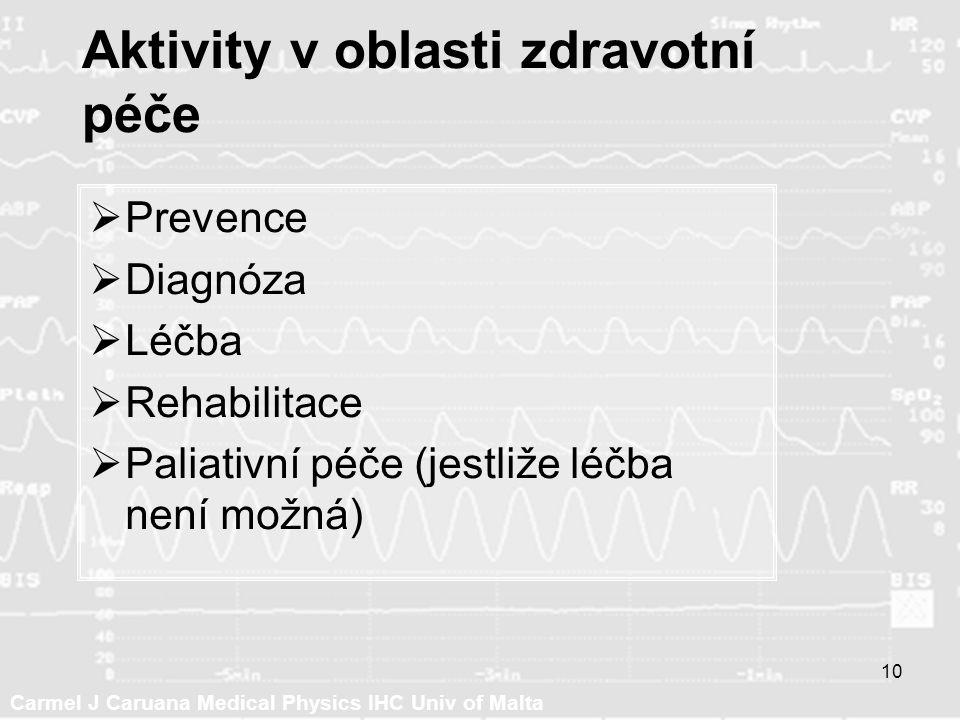 Carmel J Caruana Medical Physics IHC Univ of Malta 10 Aktivity v oblasti zdravotní péče  Prevence  Diagnóza  Léčba  Rehabilitace  Paliativní péče (jestliže léčba není možná)