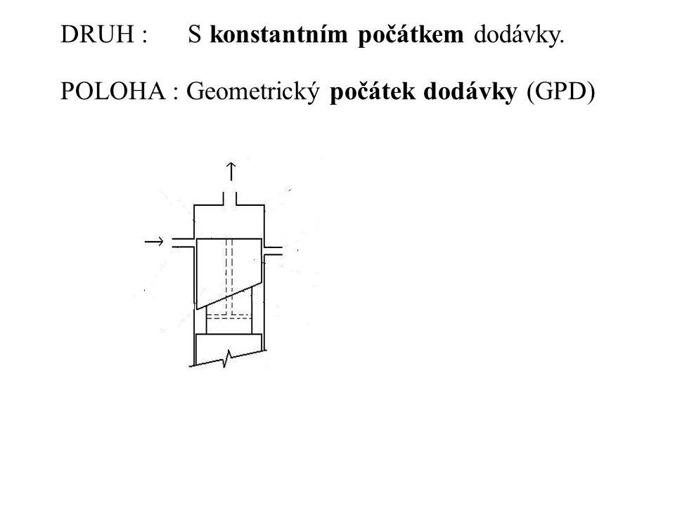 POLOHA : Geometrický konec dodávky (GPD)