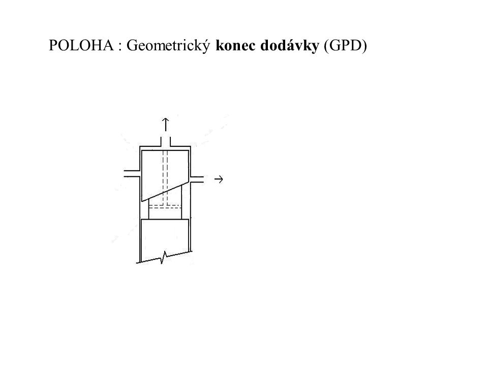Úlohy: 1.Jak docílit toho, aby množství paliva dodané do vstřikovače bylo větší.