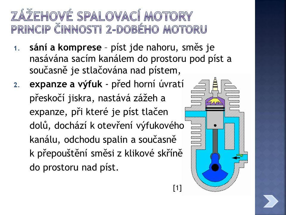 1.sání - píst jde dolů, sání směsi přes sací ventil, 2.komprese – píst se pohybuje nahoru, sací i výtlačný ventil jsou uzavřeny, dochází ke stlačení směsi (zvětšuje tlak i teplotu), těsně před horní úvratí je směs zapálená elektrickou jiskrou, 3.expanze – oba ventily jsou uzavřené, směs shoří, vzniklé plyny expandují – píst jde dolů, 4.výfuk – píst se pohybuje nahoru, výfukový ventil je otevřený a spaliny jsou vytlačeny.