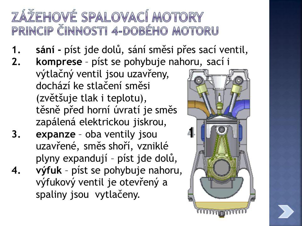 1.sání - píst jde dolů, sání směsi přes sací ventil, 2.komprese – píst se pohybuje nahoru, sací i výtlačný ventil jsou uzavřeny, dochází ke stlačení s