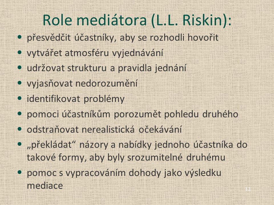 Role mediátora (L.L. Riskin): přesvědčit účastníky, aby se rozhodli hovořit vytvářet atmosféru vyjednávání udržovat strukturu a pravidla jednání vyjas