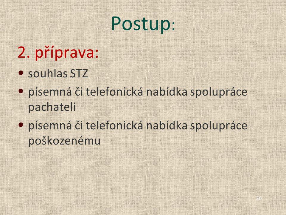 Postup : 2.