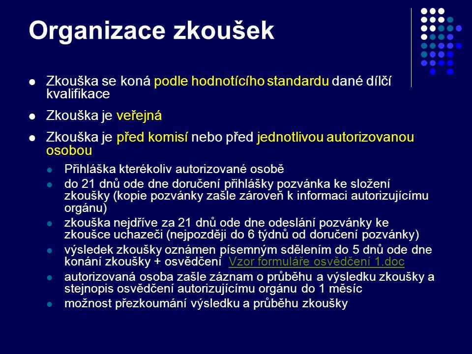 Organizace zkoušek Zkouška se koná podle hodnotícího standardu dané dílčí kvalifikace Zkouška je veřejná Zkouška je před komisí nebo před jednotlivou autorizovanou osobou Přihláška kterékoliv autorizované osobě do 21 dnů ode dne doručení přihlášky pozvánka ke složení zkoušky (kopie pozvánky zašle zároveň k informaci autorizujícímu orgánu) zkouška nejdříve za 21 dnů ode dne odeslání pozvánky ke zkoušce uchazeči (nejpozději do 6 týdnů od doručení pozvánky) výsledek zkoušky oznámen písemným sdělením do 5 dnů ode dne konání zkoušky + osvědčení Vzor formuláře osvědčení 1.docVzor formuláře osvědčení 1.doc autorizovaná osoba zašle záznam o průběhu a výsledku zkoušky a stejnopis osvědčení autorizujícímu orgánu do 1 měsíc možnost přezkoumání výsledku a průběhu zkoušky