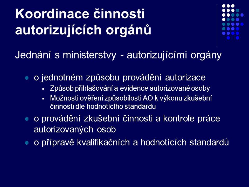 Koordinace činnosti autorizujících orgánů Jednání s ministerstvy - autorizujícími orgány o jednotném způsobu provádění autorizace  Způsob přihlašování a evidence autorizované osoby  Možnosti ověření způsobilosti AO k výkonu zkušební činnosti dle hodnotícího standardu o provádění zkušební činnosti a kontrole práce autorizovaných osob o přípravě kvalifikačních a hodnotících standardů