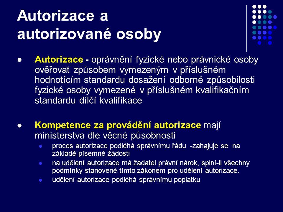 Autorizace a autorizované osoby Autorizace - oprávnění fyzické nebo právnické osoby ověřovat způsobem vymezeným v příslušném hodnotícím standardu dosažení odborné způsobilosti fyzické osoby vymezené v příslušném kvalifikačním standardu dílčí kvalifikace Kompetence za provádění autorizace mají ministerstva dle věcné působnosti proces autorizace podléhá správnímu řádu -zahajuje se na základě písemné žádosti na udělení autorizace má žadatel právní nárok, splní-li všechny podmínky stanovené tímto zákonem pro udělení autorizace.