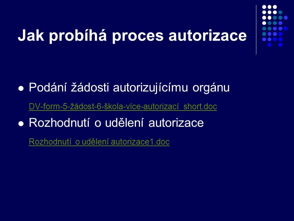 Jak probíhá proces autorizace Podání žádosti autorizujícímu orgánu DV-form-5-žádost-6-škola-více-autorizací_short.doc Rozhodnutí o udělení autorizace Rozhodnutí o udělení autorizace1.doc