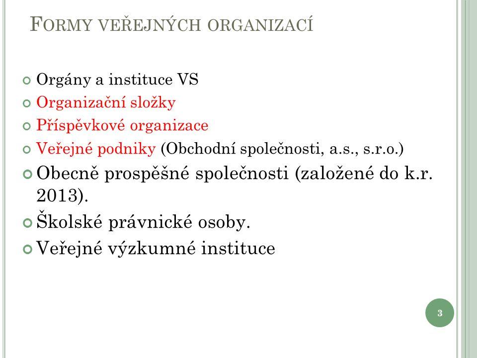 F ORMY VEŘEJNÝCH ORGANIZACÍ Orgány a instituce VS Organizační složky Příspěvkové organizace Veřejné podniky (Obchodní společnosti, a.s., s.r.o.) Obecně prospěšné společnosti (založené do k.r.