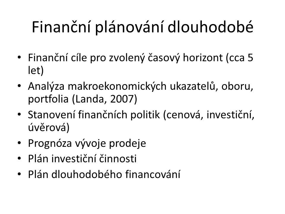Finanční plánování dlouhodobé Finanční cíle pro zvolený časový horizont (cca 5 let) Analýza makroekonomických ukazatelů, oboru, portfolia (Landa, 2007) Stanovení finančních politik (cenová, investiční, úvěrová) Prognóza vývoje prodeje Plán investiční činnosti Plán dlouhodobého financování