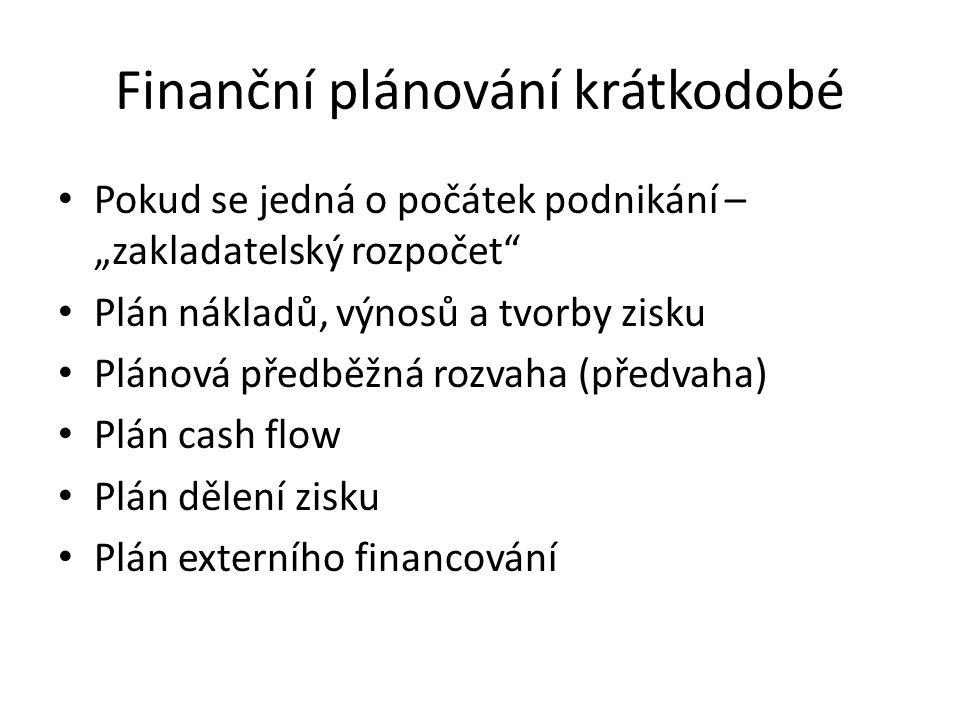 """Finanční plánování krátkodobé Pokud se jedná o počátek podnikání – """"zakladatelský rozpočet Plán nákladů, výnosů a tvorby zisku Plánová předběžná rozvaha (předvaha) Plán cash flow Plán dělení zisku Plán externího financování"""