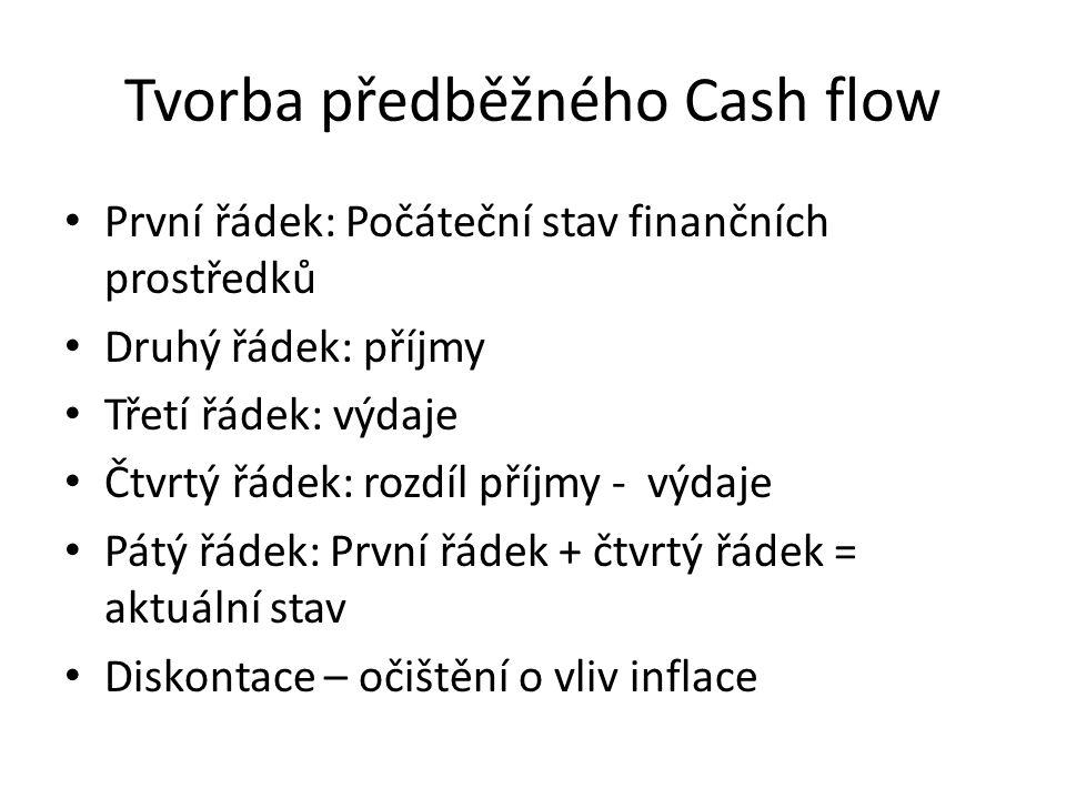 Tvorba předběžného Cash flow První řádek: Počáteční stav finančních prostředků Druhý řádek: příjmy Třetí řádek: výdaje Čtvrtý řádek: rozdíl příjmy - výdaje Pátý řádek: První řádek + čtvrtý řádek = aktuální stav Diskontace – očištění o vliv inflace