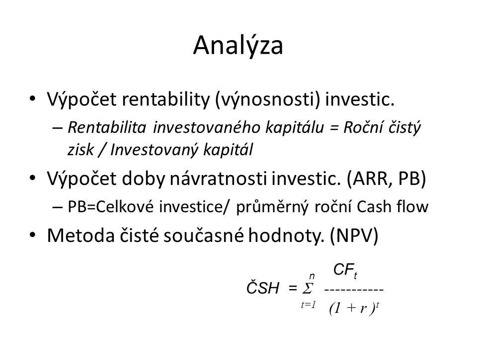 Analýza Výpočet rentability (výnosnosti) investic.