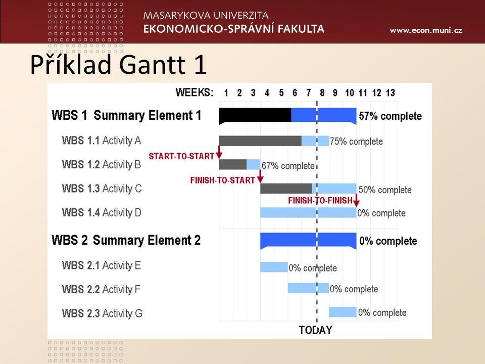 www.econ.muni.cz Příklad Gantt 1