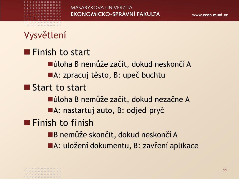 www.econ.muni.cz Vysvětlení Finish to start úloha B nemůže začít, dokud neskončí A A: zpracuj těsto, B: upeč buchtu Start to start úloha B nemůže začít, dokud nezačne A A: nastartuj auto, B: odjeď pryč Finish to finish B nemůže skončit, dokud neskončí A A: uložení dokumentu, B: zavření aplikace 11