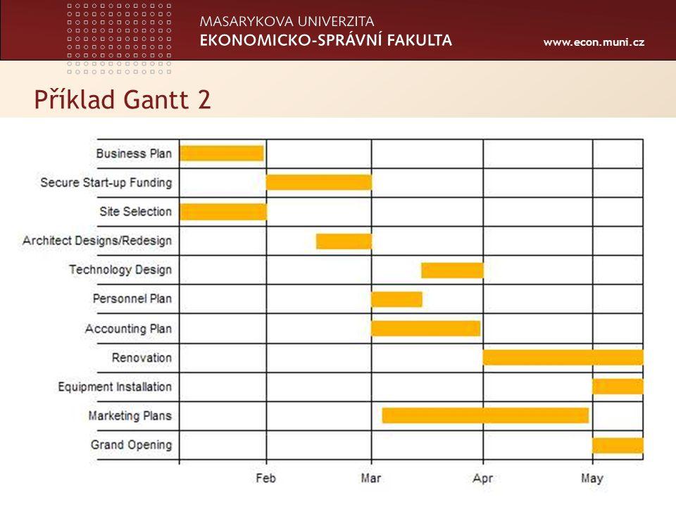 www.econ.muni.cz Příklad Gantt 2