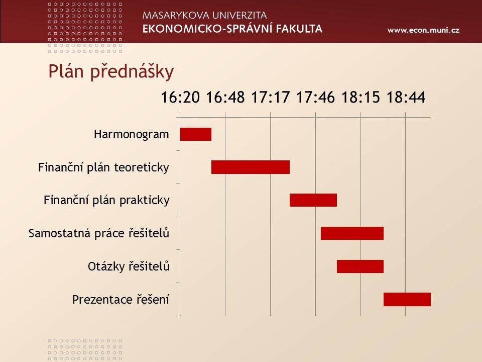 www.econ.muni.cz Plán přednášky