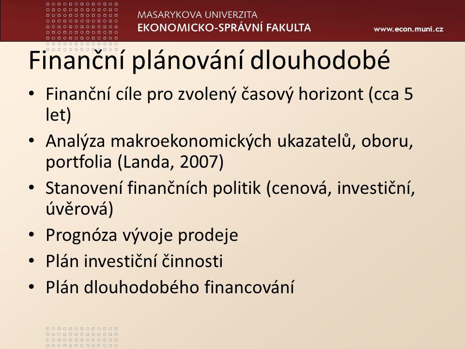 www.econ.muni.cz Finanční plánování dlouhodobé Finanční cíle pro zvolený časový horizont (cca 5 let) Analýza makroekonomických ukazatelů, oboru, portfolia (Landa, 2007) Stanovení finančních politik (cenová, investiční, úvěrová) Prognóza vývoje prodeje Plán investiční činnosti Plán dlouhodobého financování