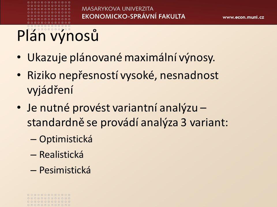 www.econ.muni.cz Plán výnosů Ukazuje plánované maximální výnosy. Riziko nepřesností vysoké, nesnadnost vyjádření Je nutné provést variantní analýzu –