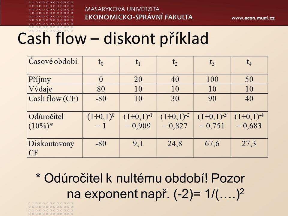 www.econ.muni.cz Cash flow – diskont příklad Časové obdobít0t0 t1t1 t2t2 t3t3 t4t4 Příjmy0204010050 Výdaje8010 Cash flow (CF)-8010309040 Odúročitel (10%)* (1+0,1) 0 = 1 (1+0,1) -1 = 0,909 (1+0,1) -2 = 0,827 (1+0,1) -3 = 0,751 (1+0,1) -4 = 0,683 Diskontovaný CF -809,124,867,627,3 * Odúročitel k nultému období.