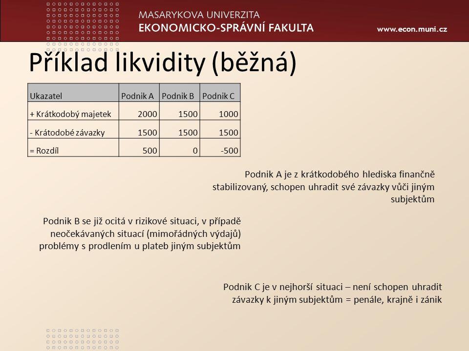 www.econ.muni.cz Příklad likvidity (běžná) UkazatelPodnik APodnik BPodnik C + Krátkodobý majetek200015001000 - Krátodobé závazky1500 = Rozdíl5000-500 Podnik A je z krátkodobého hlediska finančně stabilizovaný, schopen uhradit své závazky vůči jiným subjektům Podnik B se již ocitá v rizikové situaci, v případě neočekávaných situací (mimořádných výdajů) problémy s prodlením u plateb jiným subjektům Podnik C je v nejhorší situaci – není schopen uhradit závazky k jiným subjektům = penále, krajně i zánik