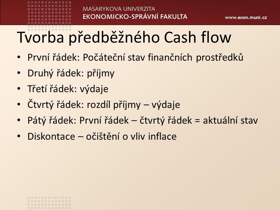www.econ.muni.cz Tvorba předběžného Cash flow První řádek: Počáteční stav finančních prostředků Druhý řádek: příjmy Třetí řádek: výdaje Čtvrtý řádek: