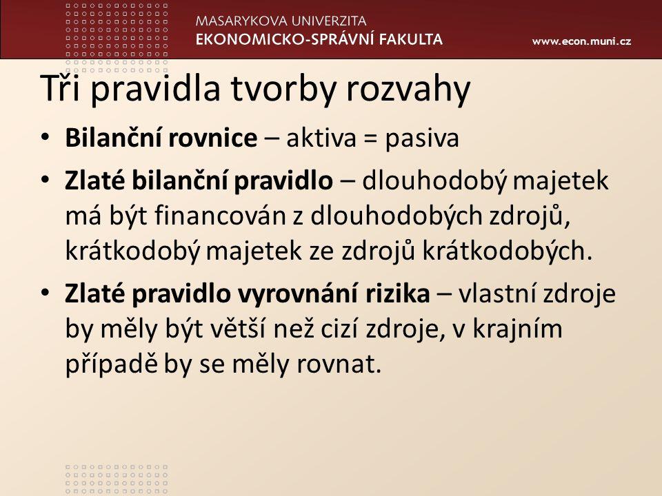 www.econ.muni.cz Tři pravidla tvorby rozvahy Bilanční rovnice – aktiva = pasiva Zlaté bilanční pravidlo – dlouhodobý majetek má být financován z dlouh