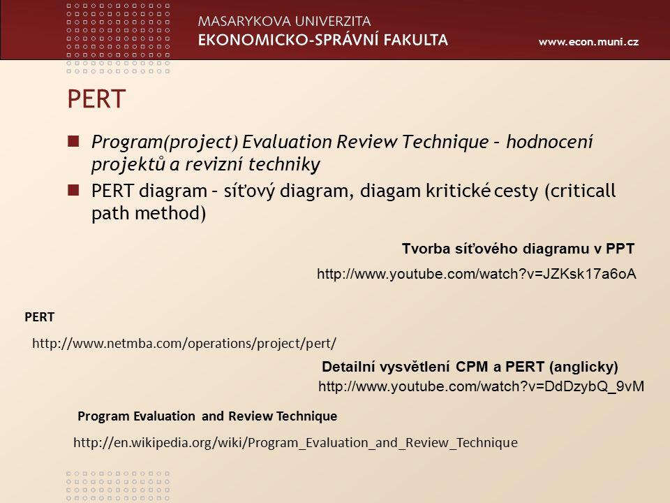 www.econ.muni.cz PERT Program(project) Evaluation Review Technique – hodnocení projektů a revizní techniky PERT diagram – síťový diagram, diagam kritické cesty (criticall path method) http://www.netmba.com/operations/project/pert/ PERT http://en.wikipedia.org/wiki/Program_Evaluation_and_Review_Technique Program Evaluation and Review Technique http://www.youtube.com/watch?v=JZKsk17a6oA Tvorba síťového diagramu v PPT http://www.youtube.com/watch?v=DdDzybQ_9vM Detailní vysvětlení CPM a PERT (anglicky)
