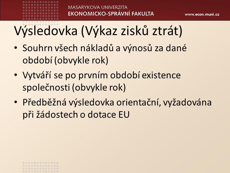 www.econ.muni.cz Výsledovka (Výkaz zisků ztrát) Souhrn všech nákladů a výnosů za dané období (obvykle rok) Vytváří se po prvním období existence společnosti (obvykle rok) Předběžná výsledovka orientační, vyžadována při žádostech o dotace EU