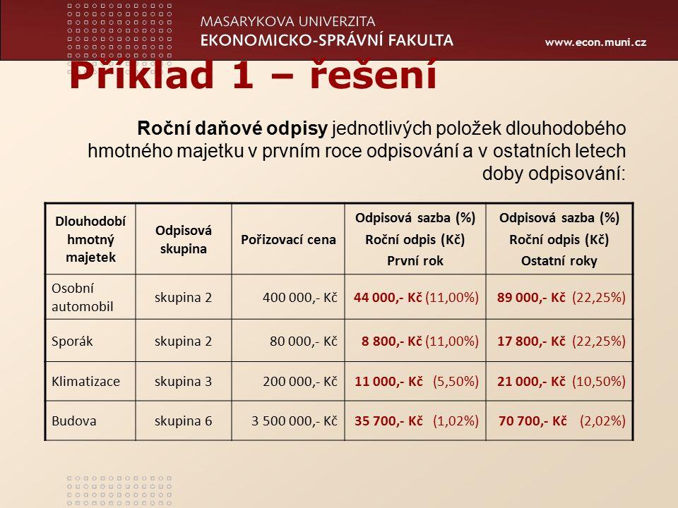 www.econ.muni.cz Příklad 1 – řešení Dlouhodobí hmotný majetek Odpisová skupina Pořizovací cena Odpisová sazba (%) Roční odpis (Kč) První rok Odpisová