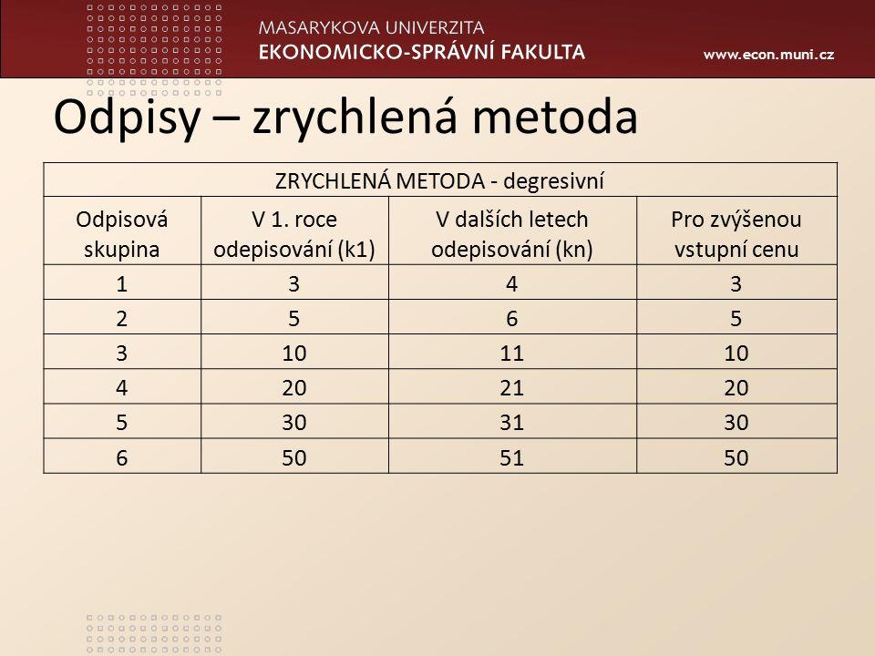 www.econ.muni.cz Odpisy – zrychlená metoda ZRYCHLENÁ METODA - degresivní Odpisová skupina V 1. roce odepisování (k1) V dalších letech odepisování (kn)