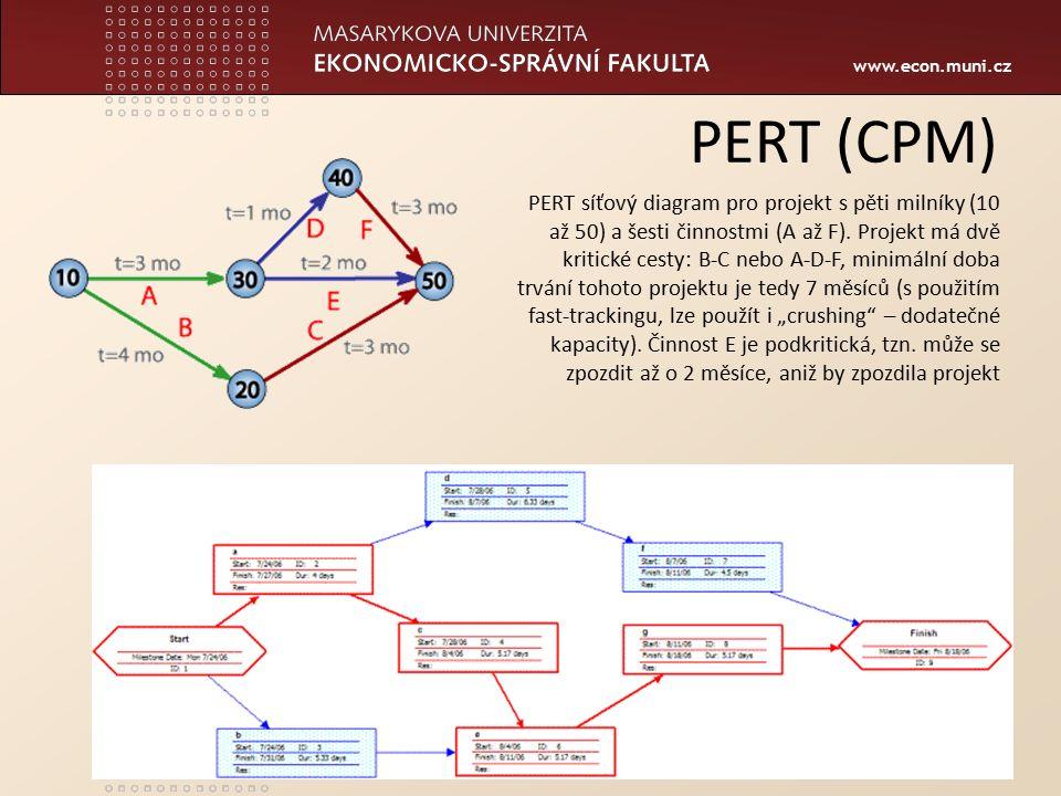 www.econ.muni.cz PERT (CPM) PERT síťový diagram pro projekt s pěti milníky (10 až 50) a šesti činnostmi (A až F). Projekt má dvě kritické cesty: B-C n