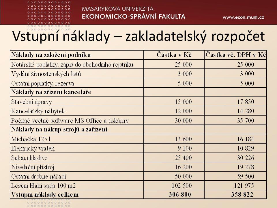 www.econ.muni.cz Vstupní náklady – zakladatelský rozpočet