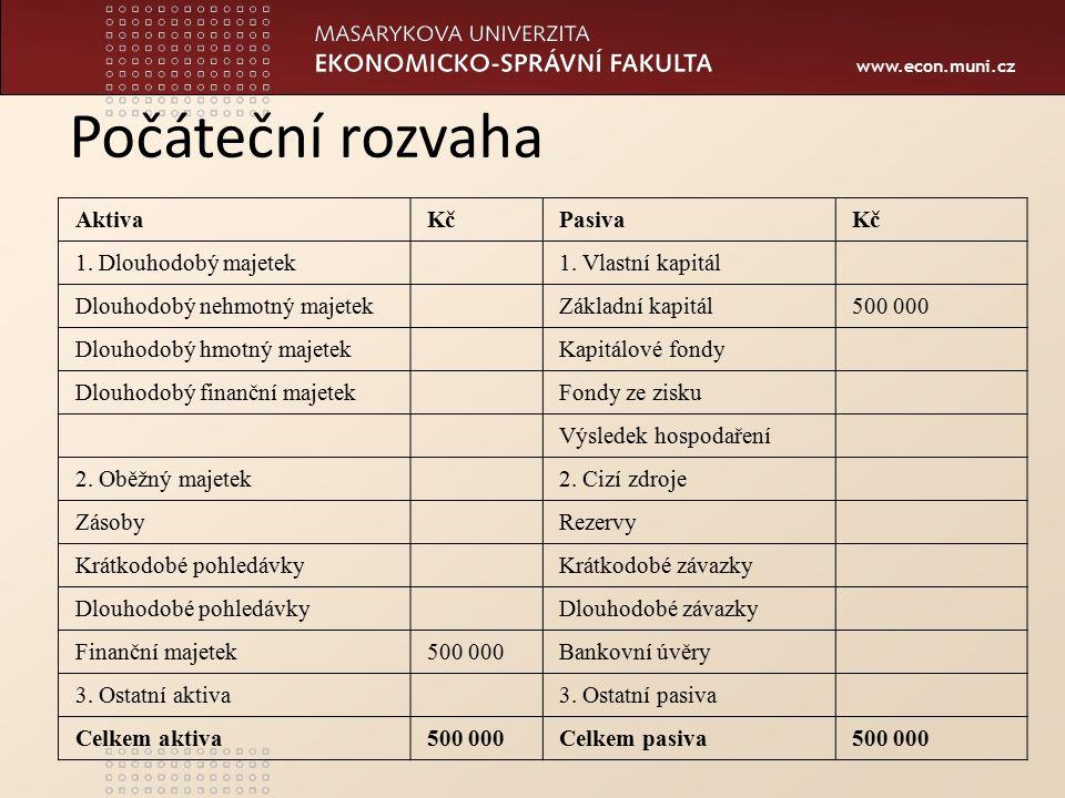 www.econ.muni.cz Počáteční rozvaha AktivaKčPasivaKč 1. Dlouhodobý majetek1. Vlastní kapitál Dlouhodobý nehmotný majetekZákladní kapitál500 000 Dlouhod