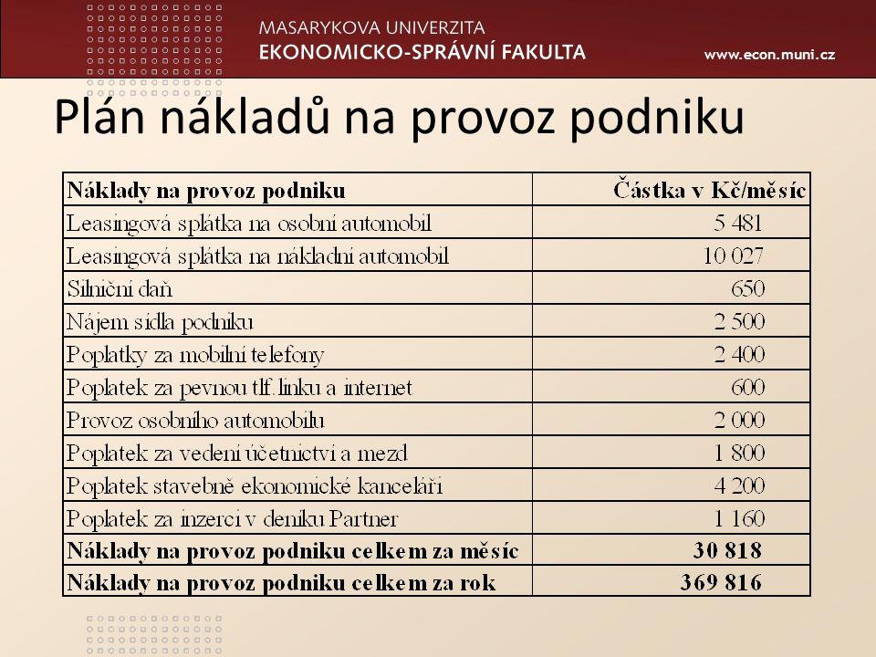 www.econ.muni.cz Plán nákladů na provoz podniku