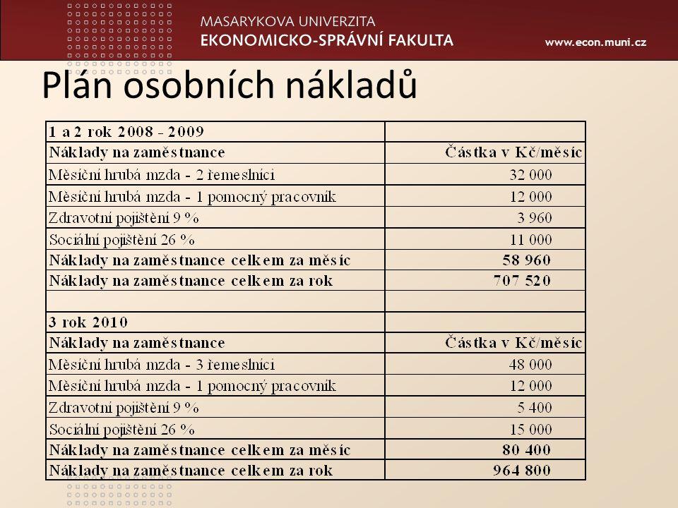 www.econ.muni.cz Plán osobních nákladů