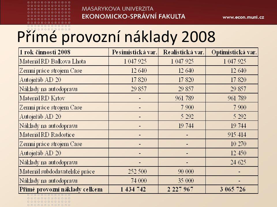 www.econ.muni.cz Přímé provozní náklady 2008
