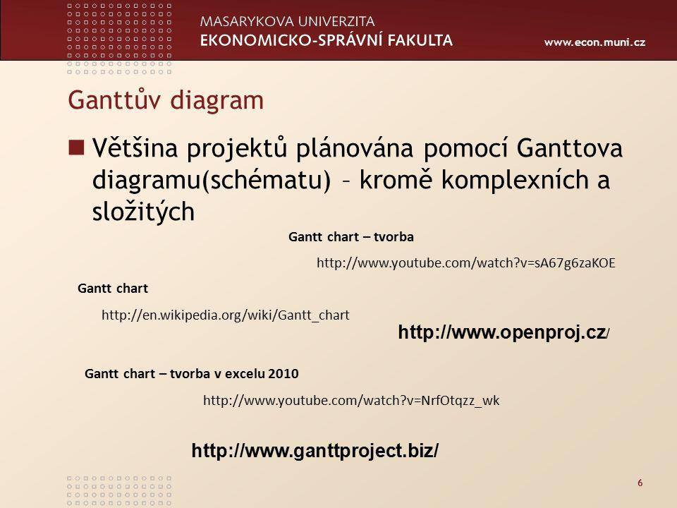 www.econ.muni.cz Ganttův diagram Většina projektů plánována pomocí Ganttova diagramu(schématu) – kromě komplexních a složitých 6 Gantt chart http://en.wikipedia.org/wiki/Gantt_chart Gantt chart – tvorba v excelu 2010 http://www.youtube.com/watch v=NrfOtqzz_wk Gantt chart – tvorba http://www.youtube.com/watch v=sA67g6zaKOE http://www.ganttproject.biz/ http://www.openproj.cz /