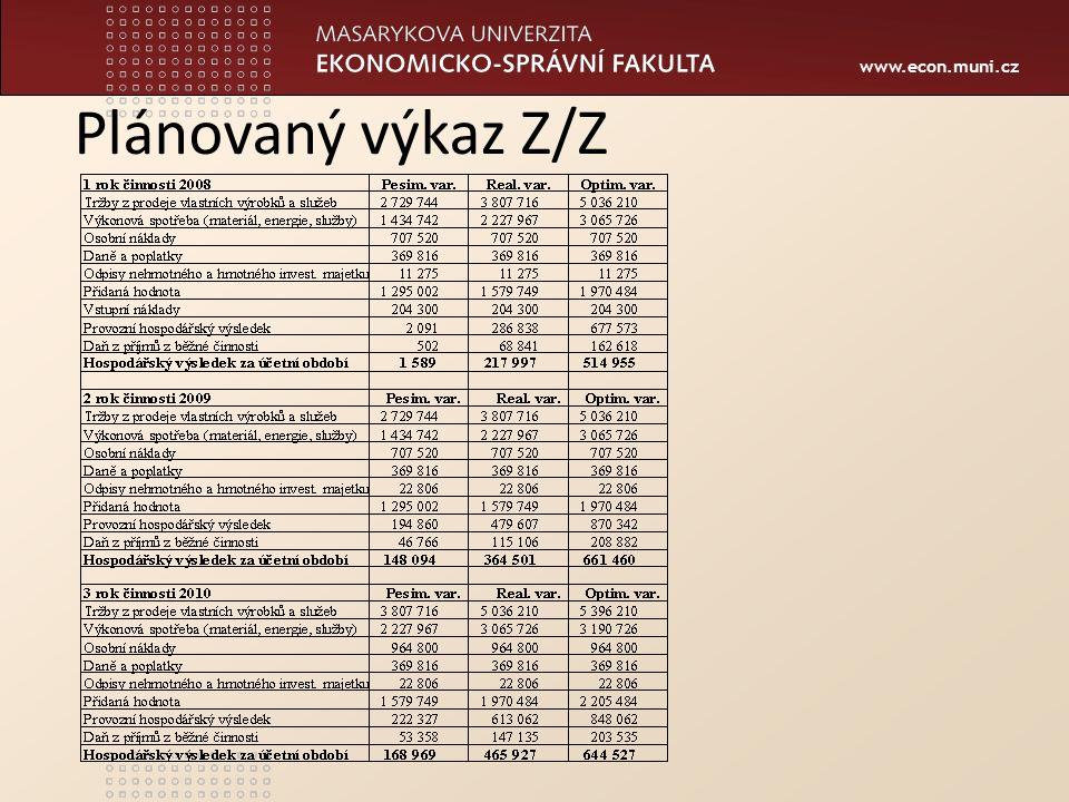 www.econ.muni.cz Plánovaný výkaz Z/Z