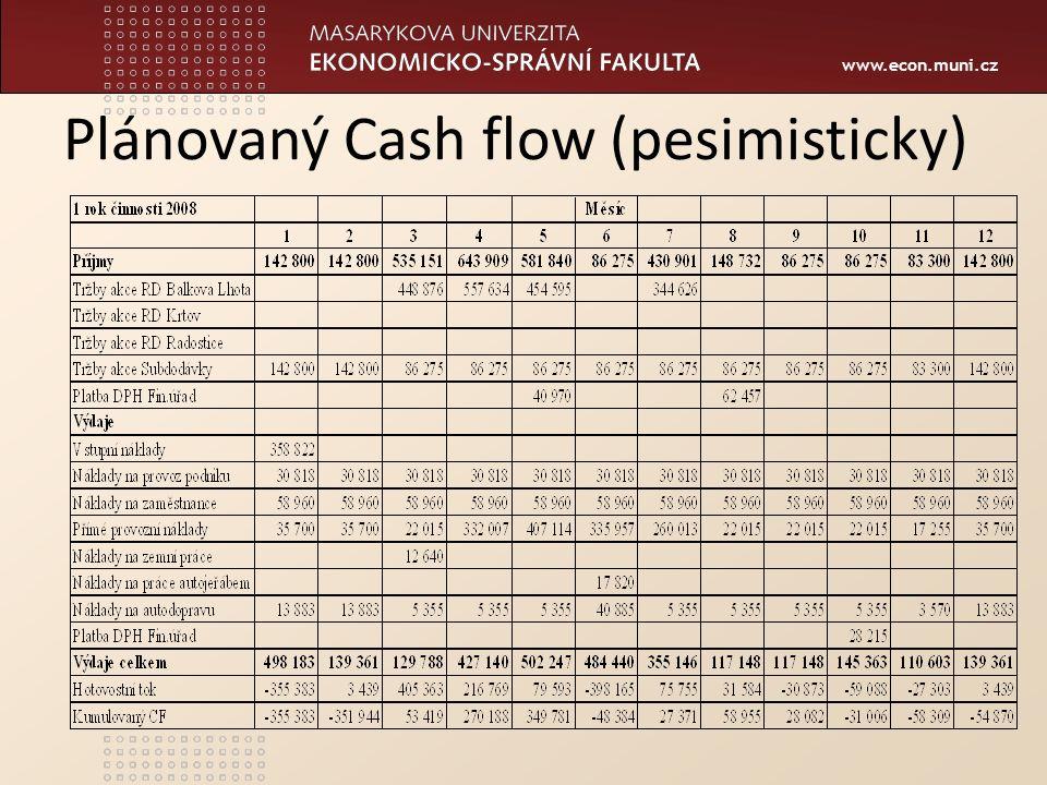 www.econ.muni.cz Plánovaný Cash flow (pesimisticky)