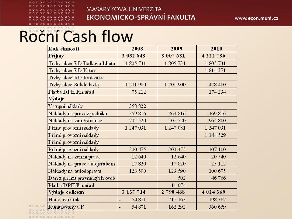 www.econ.muni.cz Roční Cash flow