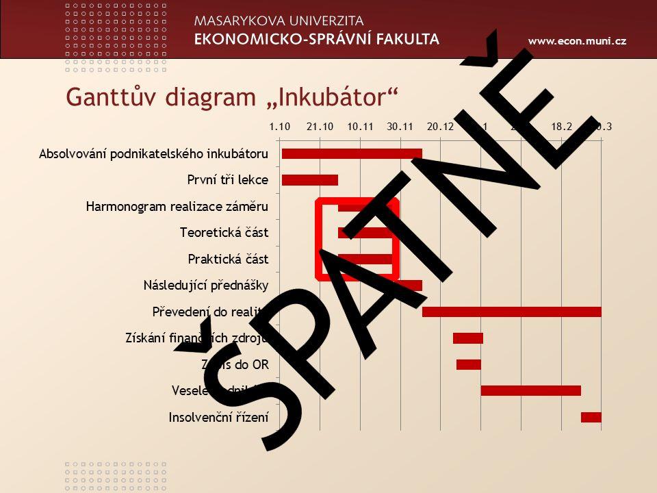 "www.econ.muni.cz Ganttův diagram ""Inkubátor"