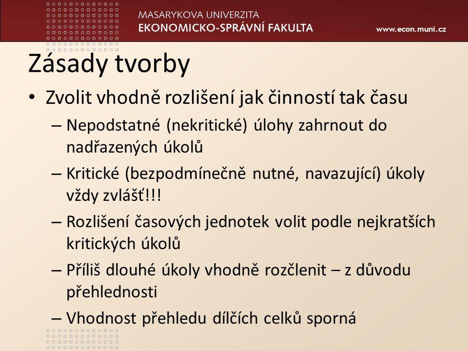 www.econ.muni.cz Zásady tvorby Zvolit vhodně rozlišení jak činností tak času – Nepodstatné (nekritické) úlohy zahrnout do nadřazených úkolů – Kritické