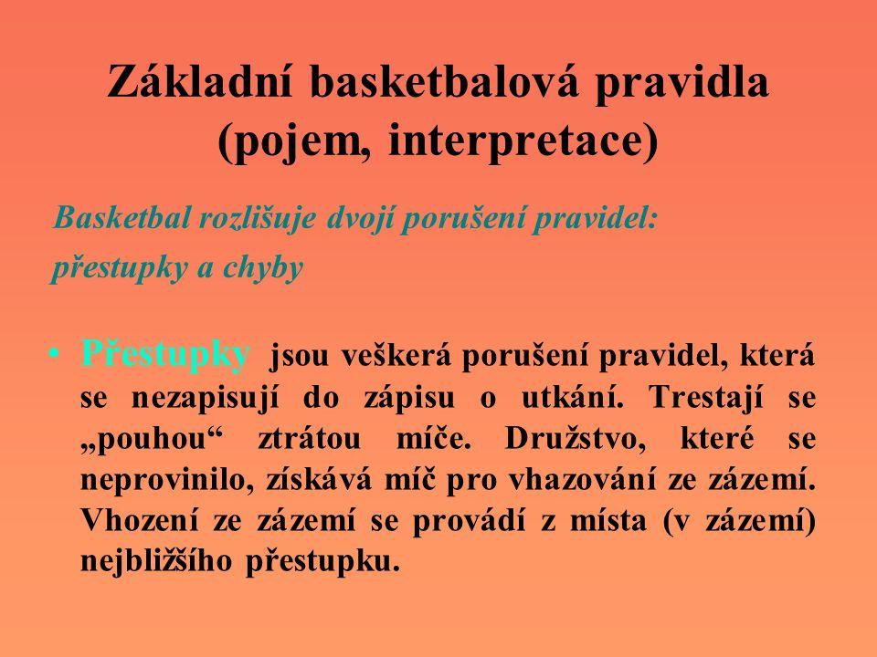"""Základní basketbalová pravidla (pojem, interpretace) Přestupky jsou veškerá porušení pravidel, která se nezapisují do zápisu o utkání. Trestají se """"po"""