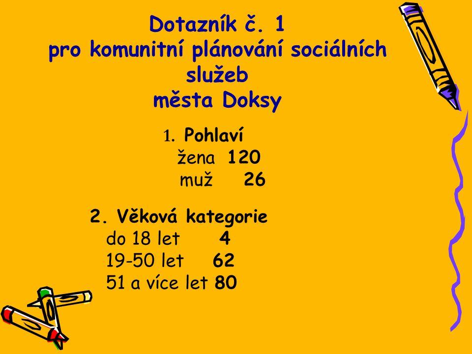 Dotazník č.1 pro komunitní plánování sociálních služeb města Doksy 1.