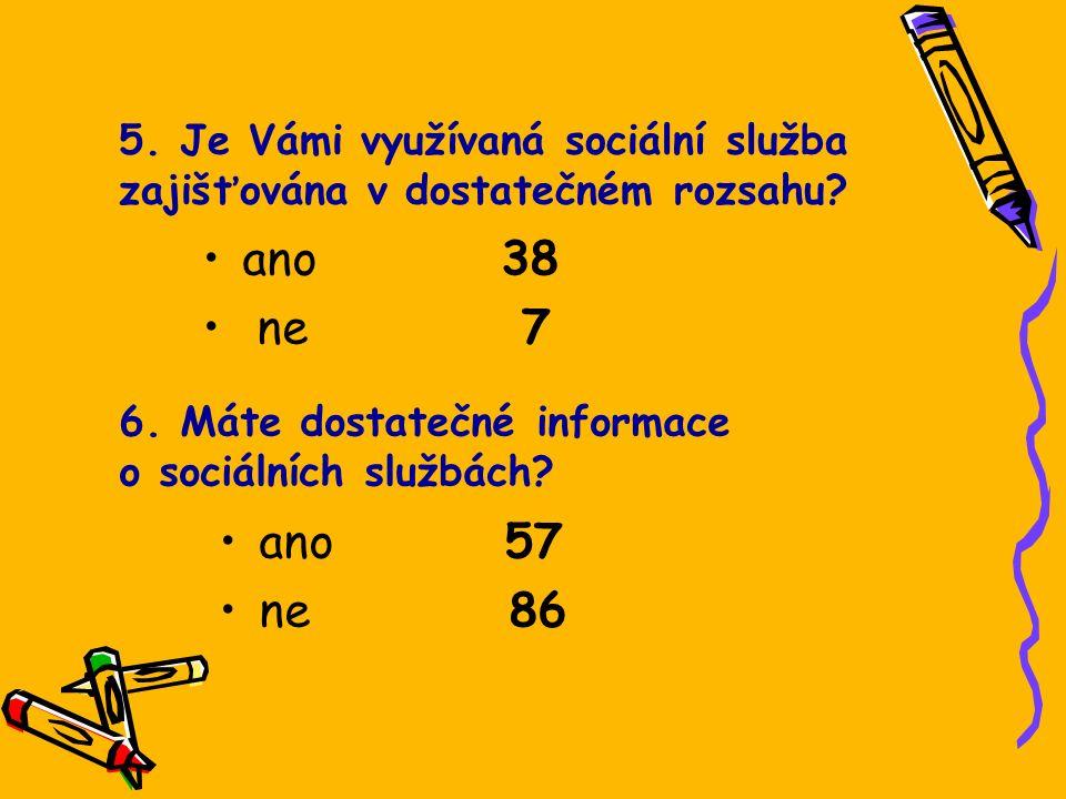 5. Je Vámi využívaná sociální služba zajišťována v dostatečném rozsahu.