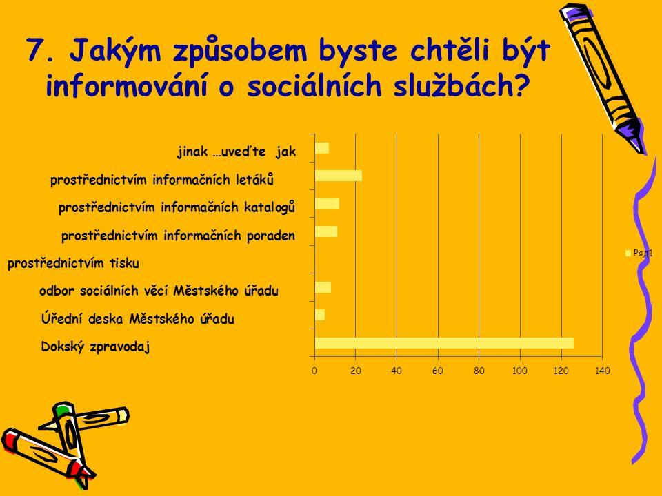 7. Jakým způsobem byste chtěli být informování o sociálních službách?