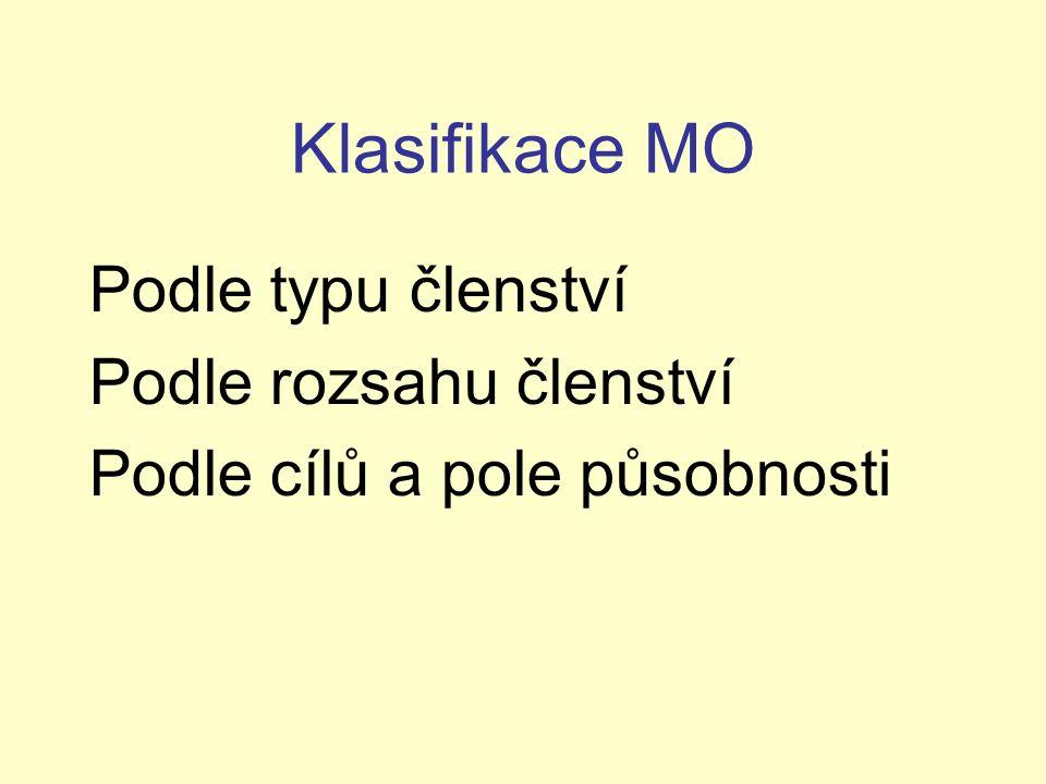 Klasifikace MO Podle typu členství Podle rozsahu členství Podle cílů a pole působnosti