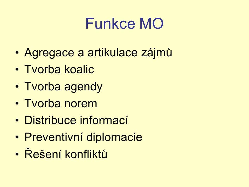 Funkce MO Agregace a artikulace zájmů Tvorba koalic Tvorba agendy Tvorba norem Distribuce informací Preventivní diplomacie Řešení konfliktů