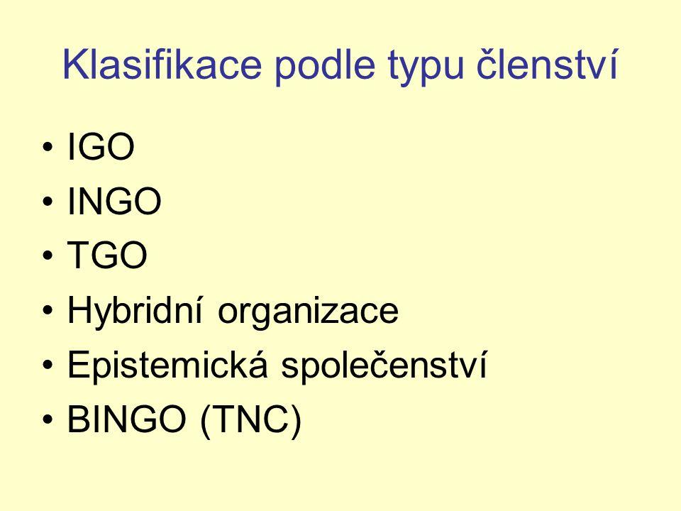 Klasifikace podle typu členství IGO INGO TGO Hybridní organizace Epistemická společenství BINGO (TNC)