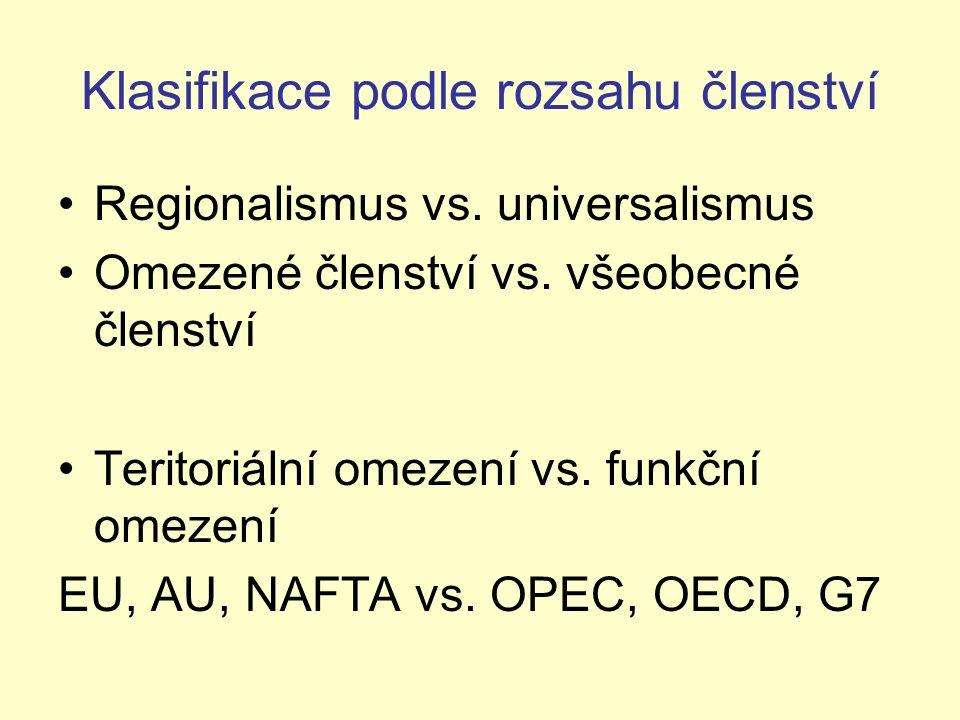 Klasifikace podle cílů a pole působnosti Všeobecné (OSN, EU, OAS, ASEAN) Specifické: Ekonomické – MMF, MERCOSUR Politické – Africká unie, Visegrád Bezpečnostní – NATO, SEATO Sociální – UNESCO, UNICEF